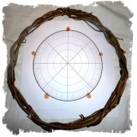 measuring angles for the pentacle